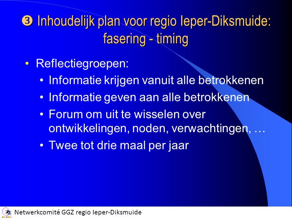 Netwerkcomité GGZ regio Ieper-Diksmuide  Inhoudelijk plan voor regio Ieper-Diksmuide: fasering - timing Reflectiegroepen: Informatie krijgen vanuit a