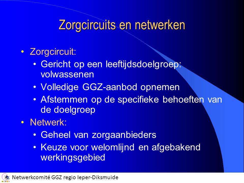 Netwerkcomité GGZ regio Ieper-Diksmuide Zorgcircuits en netwerken Zorgcircuit: Gericht op een leeftijdsdoelgroep: volwassenen Volledige GGZ-aanbod opn