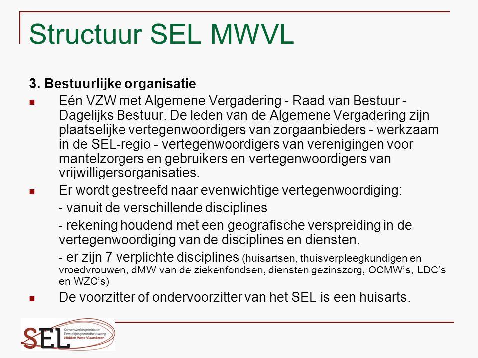 Structuur SEL MWVL 3. Bestuurlijke organisatie Eén VZW met Algemene Vergadering - Raad van Bestuur - Dagelijks Bestuur. De leden van de Algemene Verga