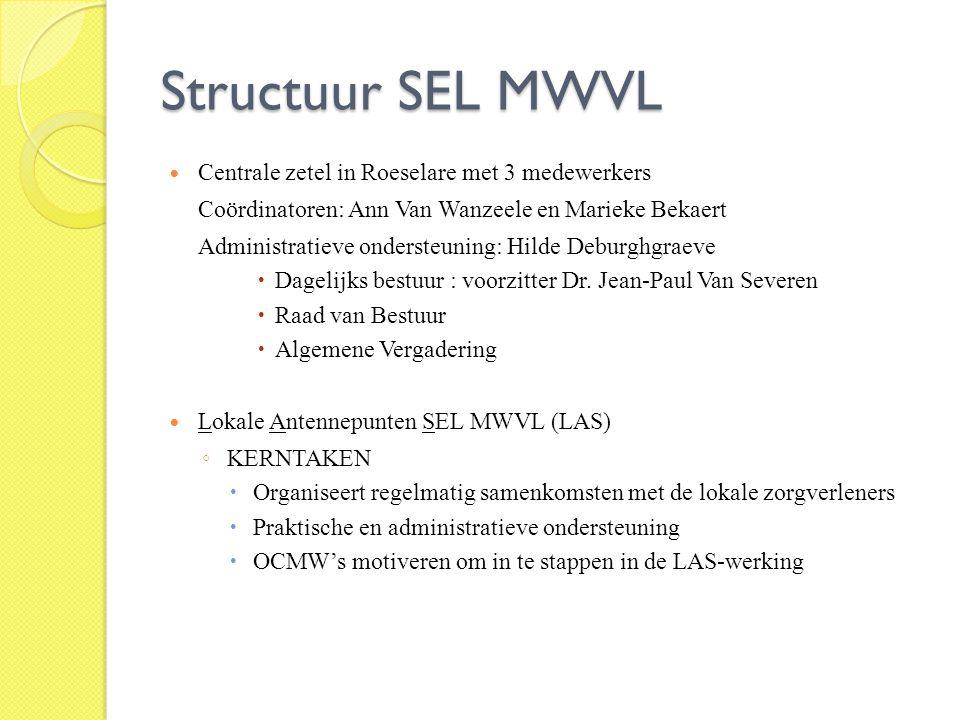 Structuur SEL MWVL Centrale zetel in Roeselare met 3 medewerkers Coördinatoren: Ann Van Wanzeele en Marieke Bekaert Administratieve ondersteuning: Hil