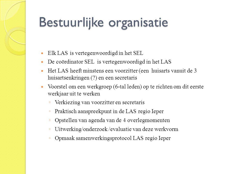 Bestuurlijke organisatie Elk LAS is vertegenwoordigd in het SEL De coördinator SEL is vertegenwoordigd in het LAS Het LAS heeft minstens een voorzitte