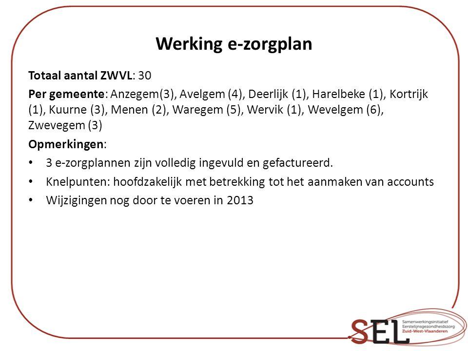 Werking e-zorgplan Totaal aantal ZWVL: 30 Per gemeente: Anzegem(3), Avelgem (4), Deerlijk (1), Harelbeke (1), Kortrijk (1), Kuurne (3), Menen (2), War