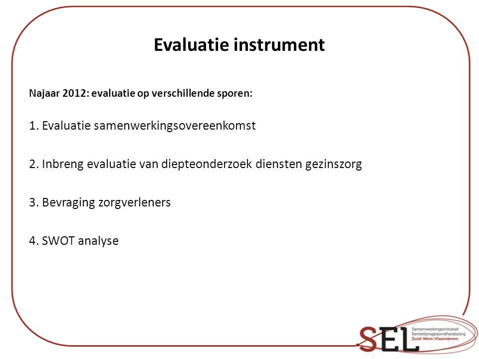 Evaluatie instrument Najaar 2012: evaluatie op verschillende sporen: 1. Evaluatie samenwerkingsovereenkomst 2. Inbreng evaluatie van diepteonderzoek d