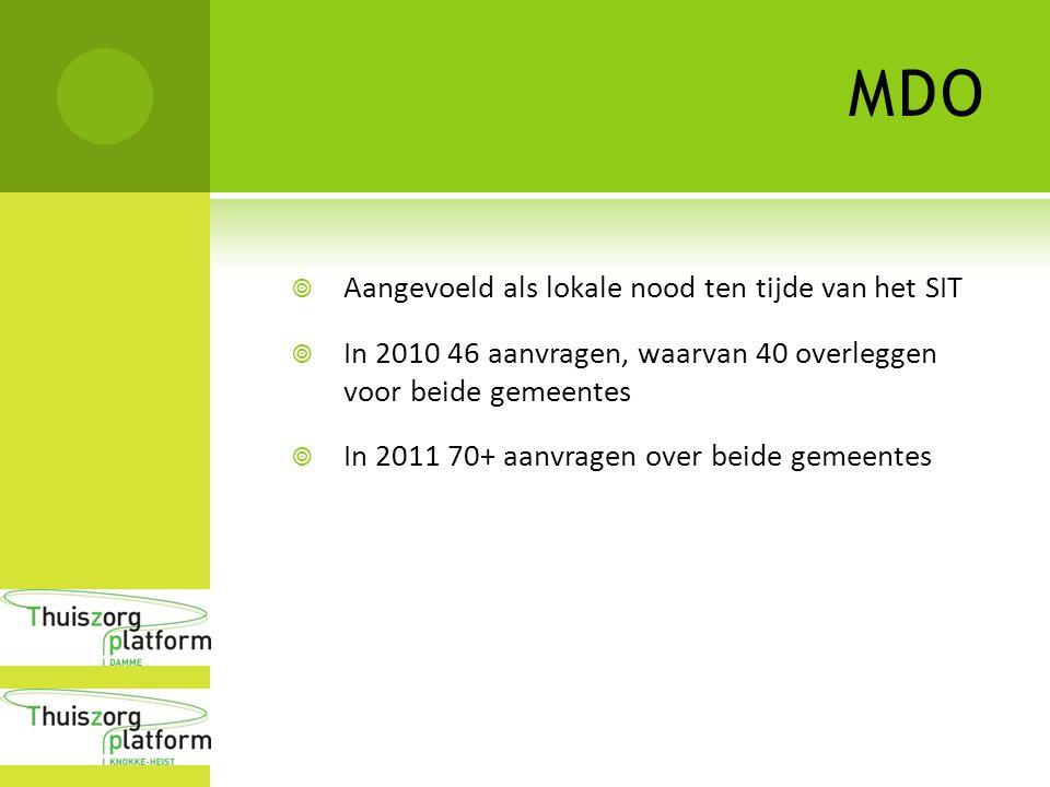 MDO  Aangevoeld als lokale nood ten tijde van het SIT  In 2010 46 aanvragen, waarvan 40 overleggen voor beide gemeentes  In 2011 70+ aanvragen over