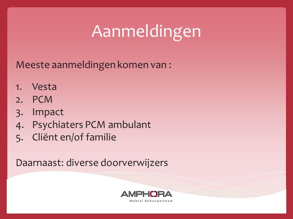 Aanmeldingen Meeste aanmeldingen komen van : 1.Vesta 2.PCM 3.Impact 4.Psychiaters PCM ambulant 5.Cliënt en/of familie Daarnaast: diverse doorverwijzer