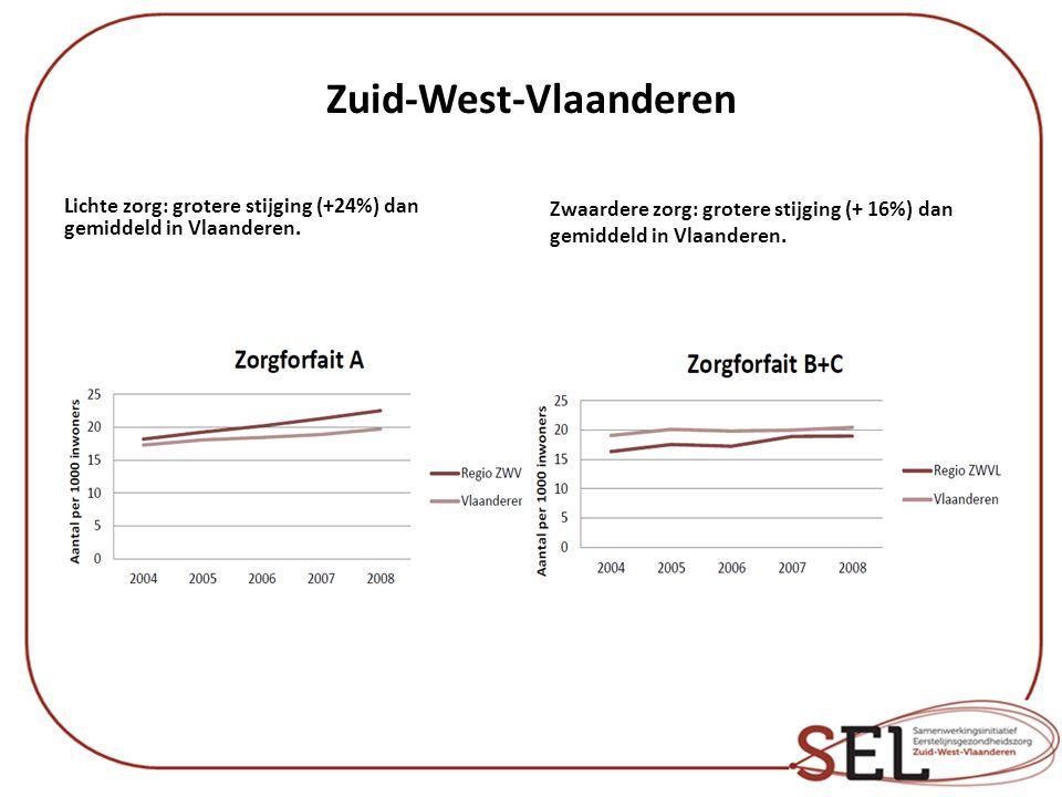 Zuid-West-Vlaanderen Lichte zorg: grotere stijging (+24%) dan gemiddeld in Vlaanderen.