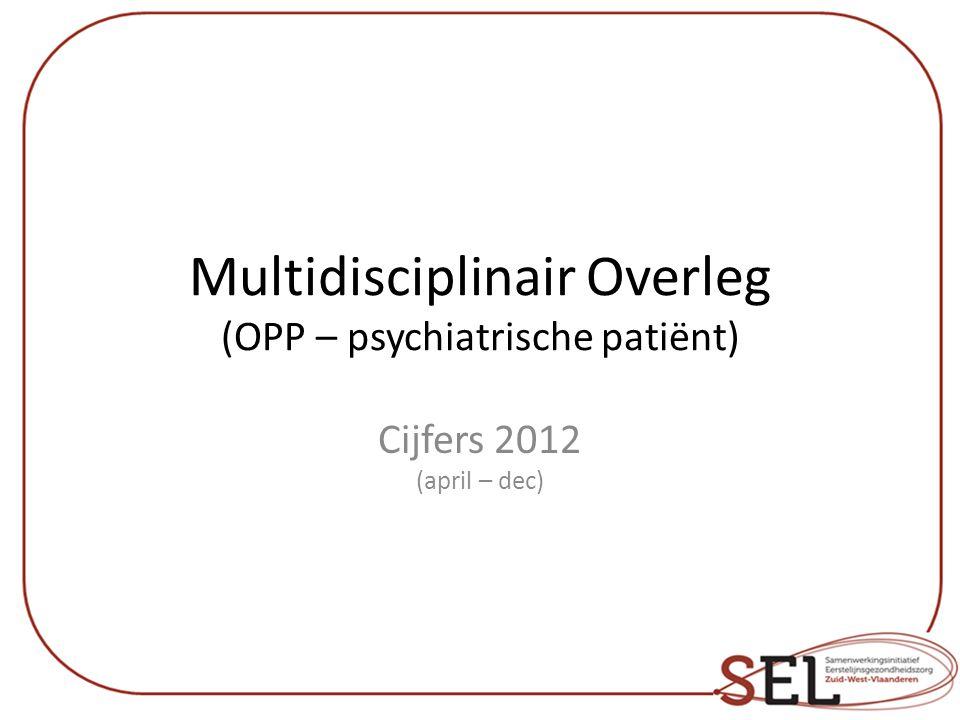 Multidisciplinair Overleg (OPP – psychiatrische patiënt) Cijfers 2012 (april – dec)