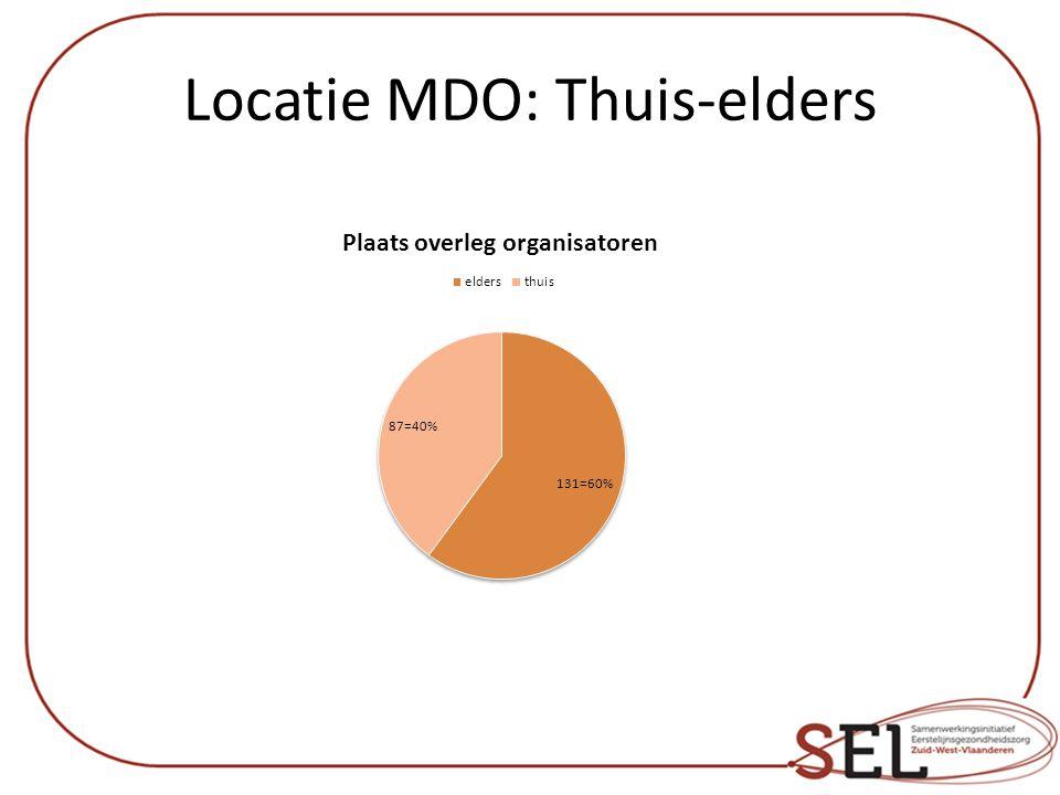 Locatie MDO: Thuis-elders