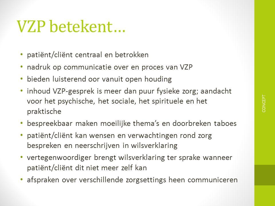 VZP betekent… patiënt/cliënt centraal en betrokken nadruk op communicatie over en proces van VZP bieden luisterend oor vanuit open houding inhoud VZP-