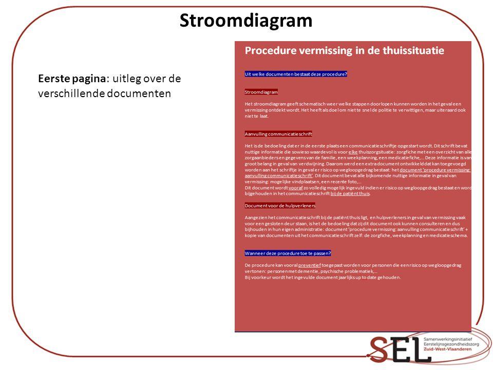 Stroomdiagram Tweede pagina: eigenlijke stroomdiagram: *Wanneer is er sprake van een vermissing.