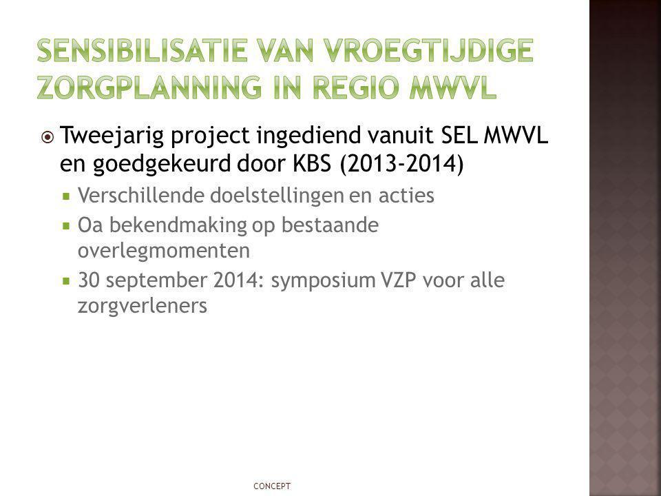  Tweejarig project ingediend vanuit SEL MWVL en goedgekeurd door KBS (2013-2014)  Verschillende doelstellingen en acties  Oa bekendmaking op bestaa