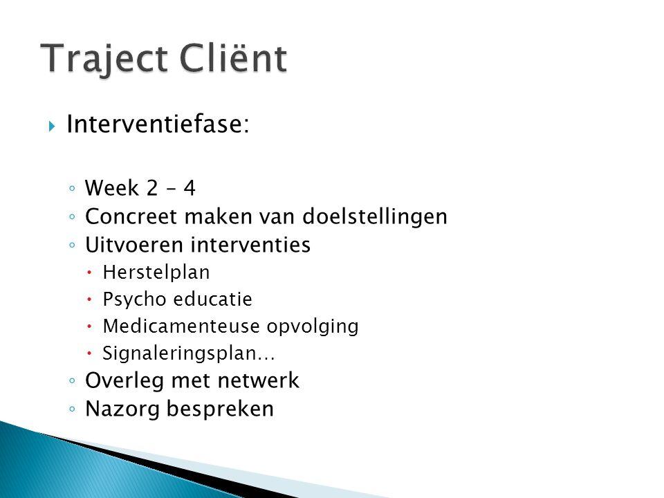  Interventiefase: ◦ Week 2 – 4 ◦ Concreet maken van doelstellingen ◦ Uitvoeren interventies  Herstelplan  Psycho educatie  Medicamenteuse opvolging  Signaleringsplan… ◦ Overleg met netwerk ◦ Nazorg bespreken