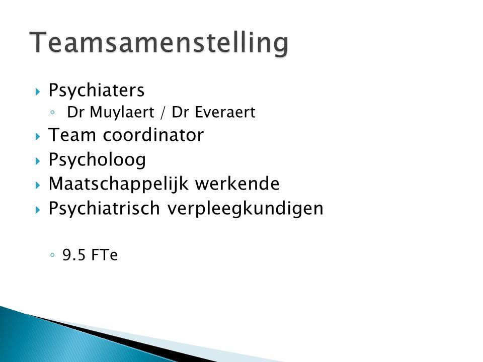 Psychiaters ◦ Dr Muylaert / Dr Everaert  Team coordinator  Psycholoog  Maatschappelijk werkende  Psychiatrisch verpleegkundigen ◦ 9.5 FTe