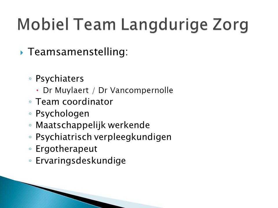  Teamsamenstelling: ◦ Psychiaters  Dr Muylaert / Dr Vancompernolle ◦ Team coordinator ◦ Psychologen ◦ Maatschappelijk werkende ◦ Psychiatrisch verpleegkundigen ◦ Ergotherapeut ◦ Ervaringsdeskundige