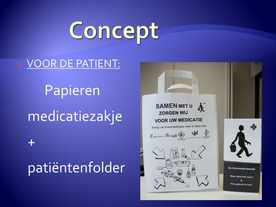  VOOR DE PATIENT: Papieren medicatiezakje + patiëntenfolder