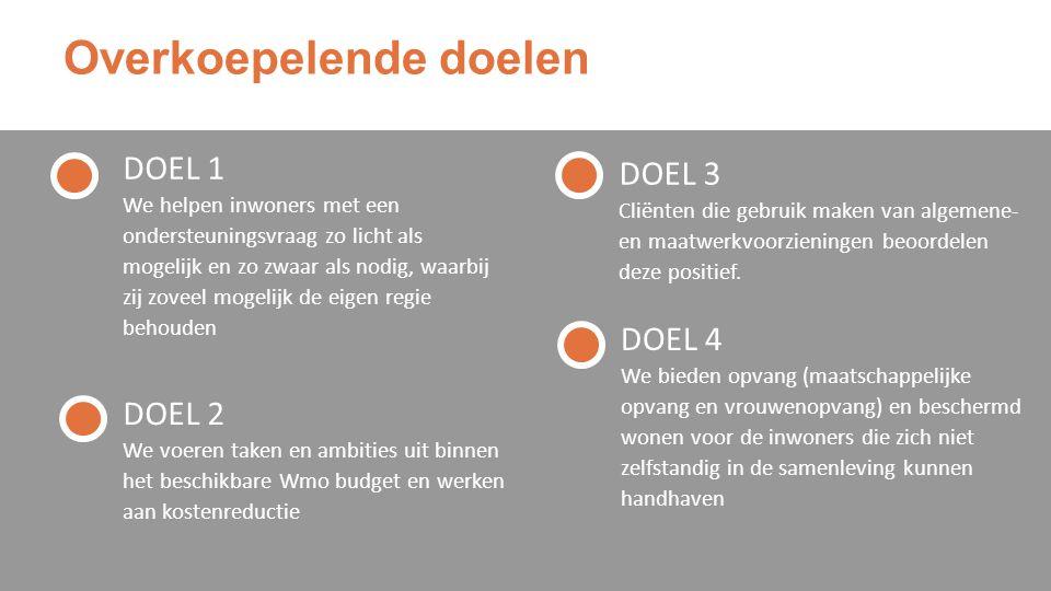 Overkoepelende doelen DOEL 1 We helpen inwoners met een ondersteuningsvraag zo licht als mogelijk en zo zwaar als nodig, waarbij zij zoveel mogelijk d