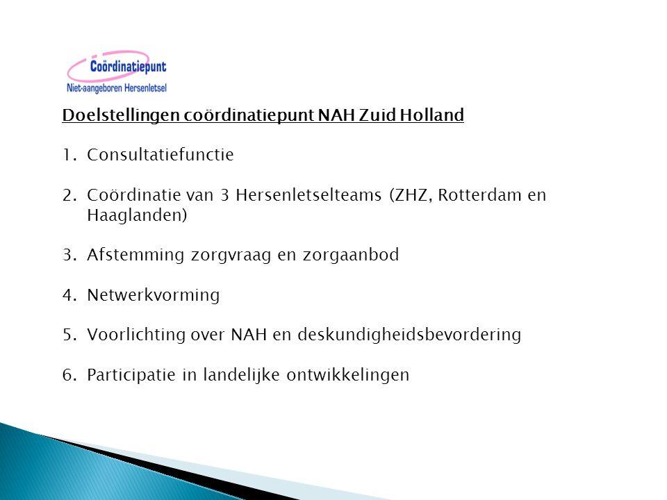 Doelstellingen coördinatiepunt NAH Zuid Holland 1.Consultatiefunctie 2.Coördinatie van 3 Hersenletselteams (ZHZ, Rotterdam en Haaglanden) 3.Afstemming