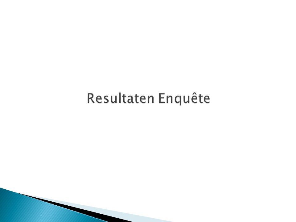 Doelstellingen enquête 1.Inventarisatie van ideeën bij deelnemers en samenwerkingspartners 2.Inventarisatie naar regionaal aanbod 3.Mogelijkheden voor verbetering van het aanbod en onderlinge samenwerking.