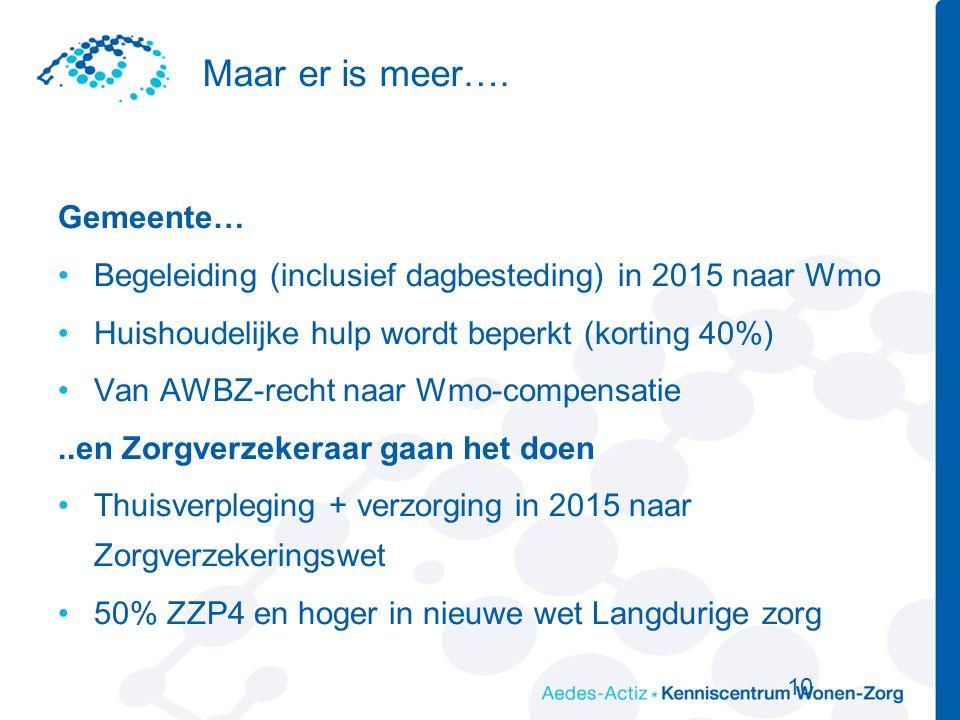Gemeente… Begeleiding (inclusief dagbesteding) in 2015 naar Wmo Huishoudelijke hulp wordt beperkt (korting 40%) Van AWBZ-recht naar Wmo-compensatie..en Zorgverzekeraar gaan het doen Thuisverpleging + verzorging in 2015 naar Zorgverzekeringswet 50% ZZP4 en hoger in nieuwe wet Langdurige zorg 10 Maar er is meer….