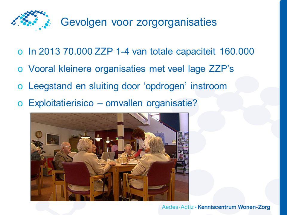 Gevolgen voor zorgorganisaties oIn 2013 70.000 ZZP 1-4 van totale capaciteit 160.000 oVooral kleinere organisaties met veel lage ZZP's oLeegstand en sluiting door 'opdrogen' instroom oExploitatierisico – omvallen organisatie