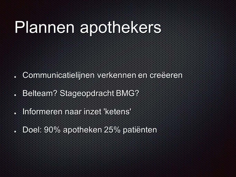 Plannen apothekers Communicatielijnen verkennen en creëeren Belteam? Stageopdracht BMG? Informeren naar inzet 'ketens' Doel: 90% apotheken 25% patiënt
