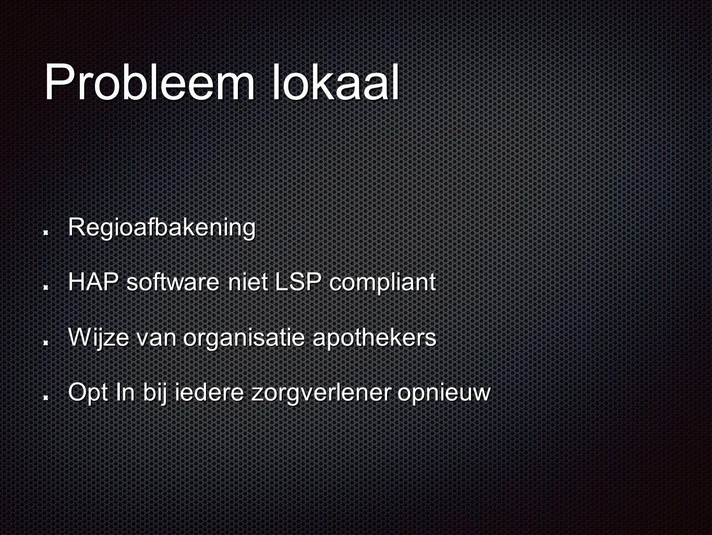 Probleem lokaal Regioafbakening HAP software niet LSP compliant Wijze van organisatie apothekers Opt In bij iedere zorgverlener opnieuw