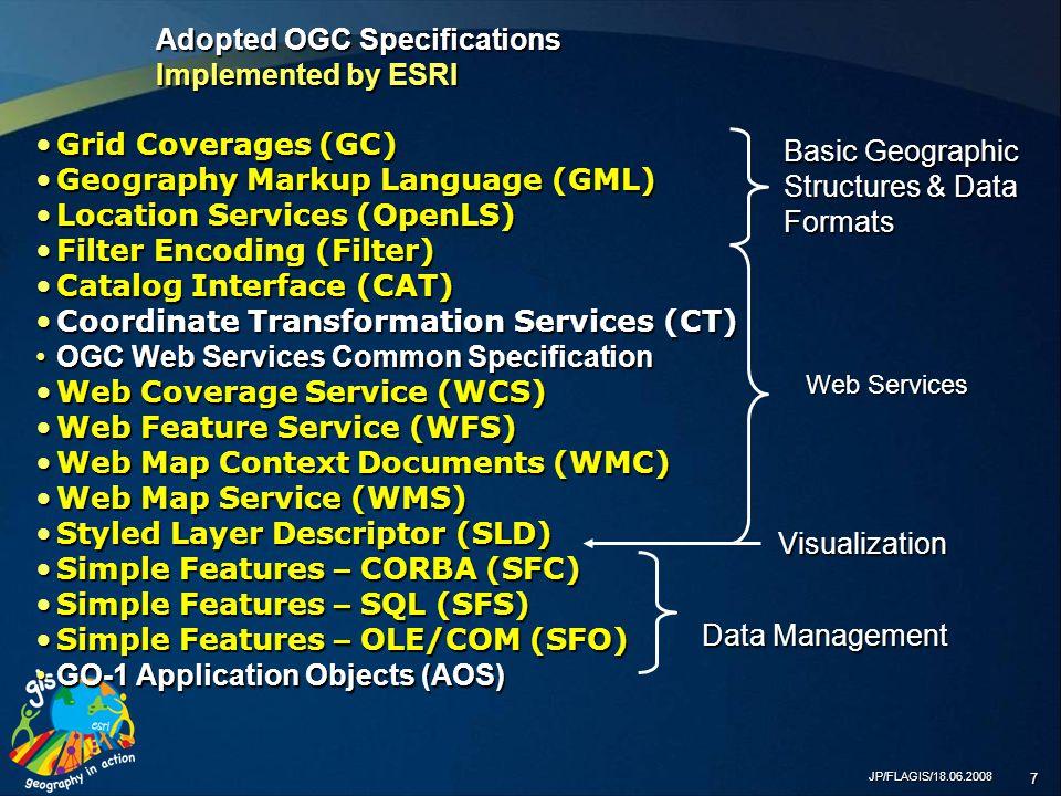 JP/FLAGIS/18.06.2008 8 Standaarden zijn overal aanwezig in de GIS Levenscyclus 4.