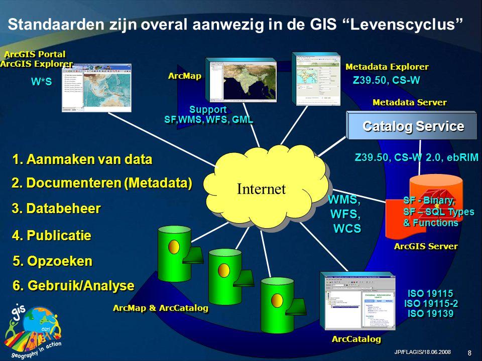 JP/FLAGIS/18.06.2008 9 ESRI Support of OGC & ISO Standards: www.esri.com/standards.