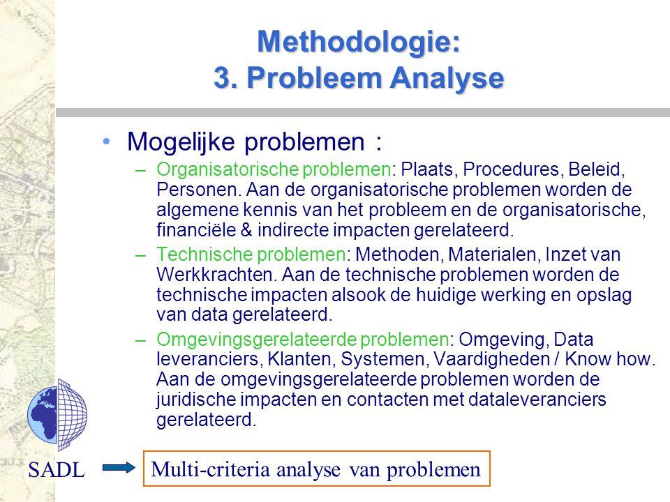 SADL Methodologie: 3. Probleem Analyse Mogelijke problemen : –Organisatorische problemen: Plaats, Procedures, Beleid, Personen. Aan de organisatorisch