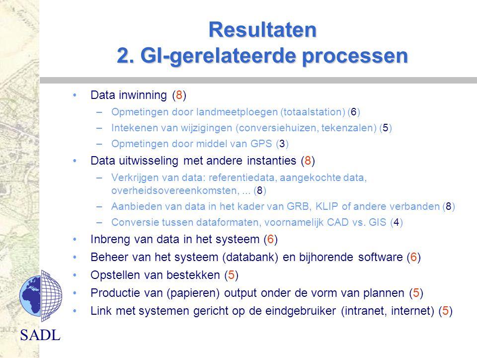 SADL Resultaten 2. GI-gerelateerde processen Data inwinning (8) –Opmetingen door landmeetploegen (totaalstation) (6) –Intekenen van wijzigingen (conve