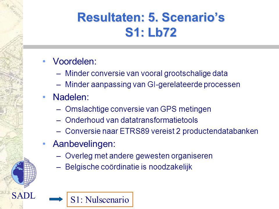 SADL Resultaten: 5. Scenario's S1: Lb72 Voordelen: –Minder conversie van vooral grootschalige data –Minder aanpassing van GI-gerelateerde processen Na