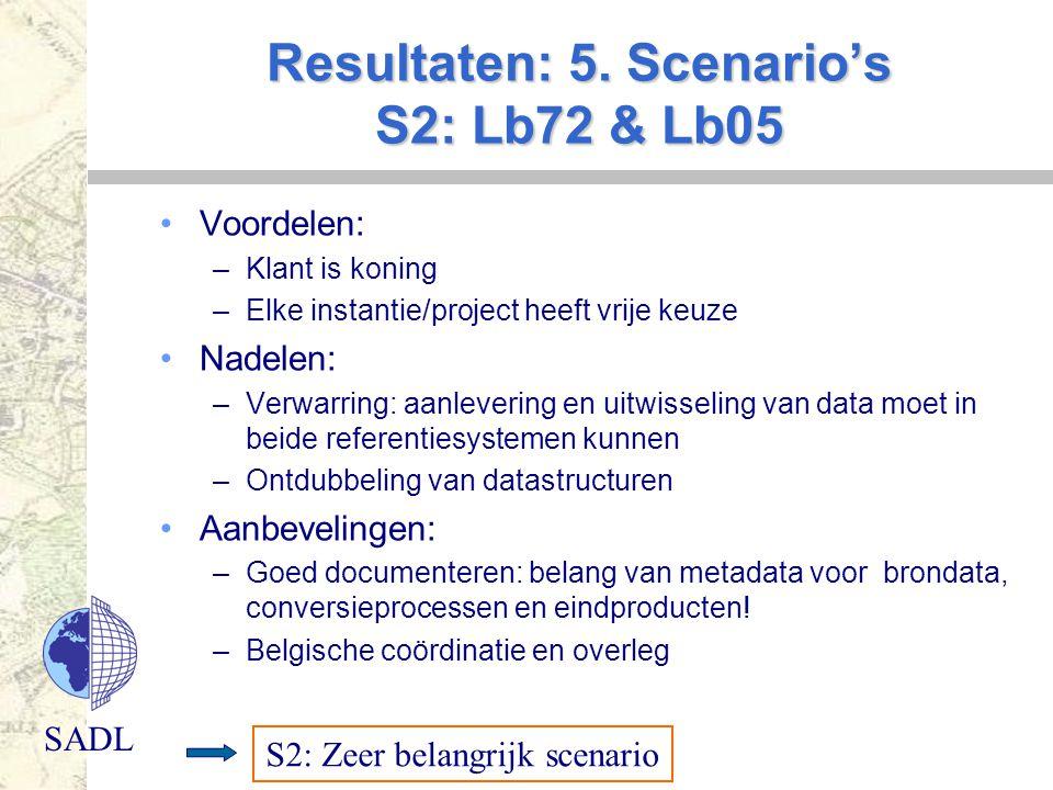SADL Voordelen: –Klant is koning –Elke instantie/project heeft vrije keuze Nadelen: –Verwarring: aanlevering en uitwisseling van data moet in beide re