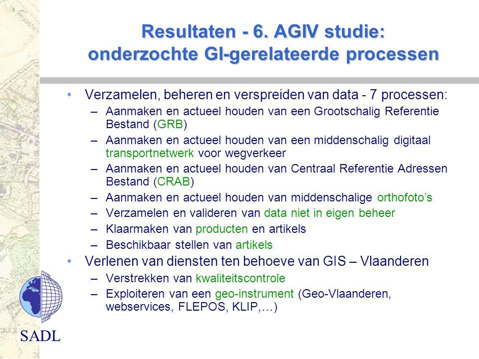 SADL Resultaten - 6. AGIV studie: onderzochte GI-gerelateerde processen Verzamelen, beheren en verspreiden van data - 7 processen: –Aanmaken en actuee