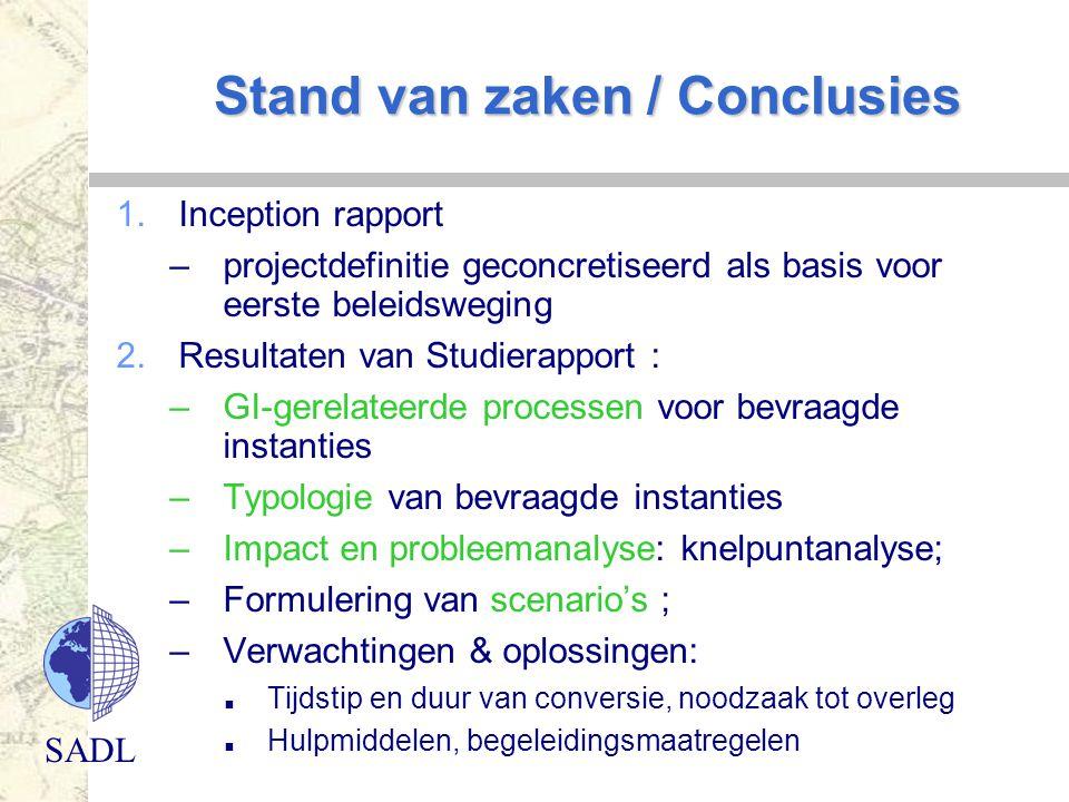 SADL Stand van zaken / Conclusies 1.Inception rapport –projectdefinitie geconcretiseerd als basis voor eerste beleidsweging 2.Resultaten van Studierap