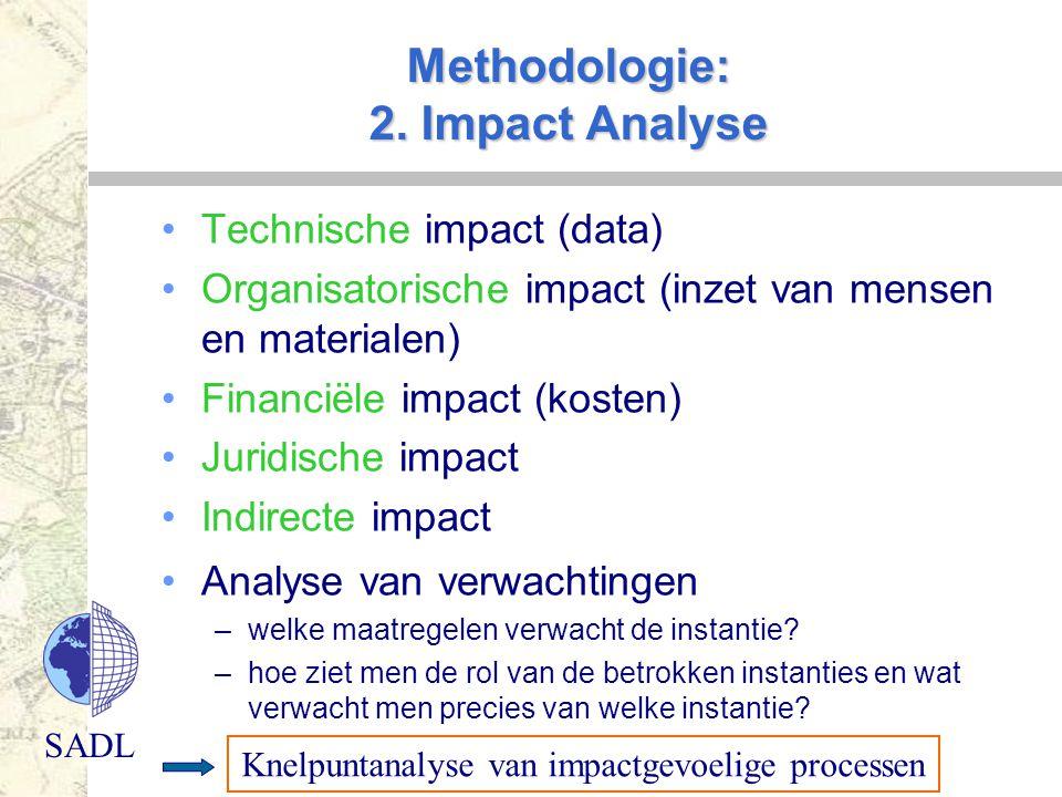 SADL Methodologie: 2. Impact Analyse Technische impact (data) Organisatorische impact (inzet van mensen en materialen) Financiële impact (kosten) Juri