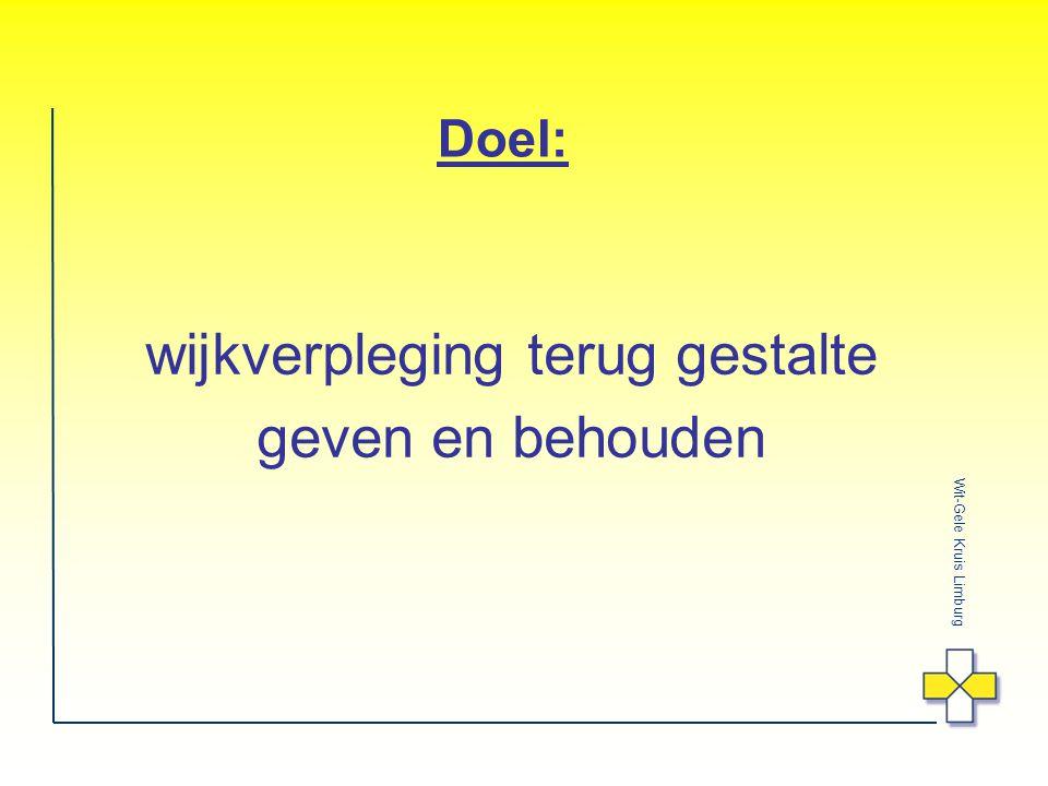 Wit-Gele Kruis Limburg Doel: wijkverpleging terug gestalte geven en behouden