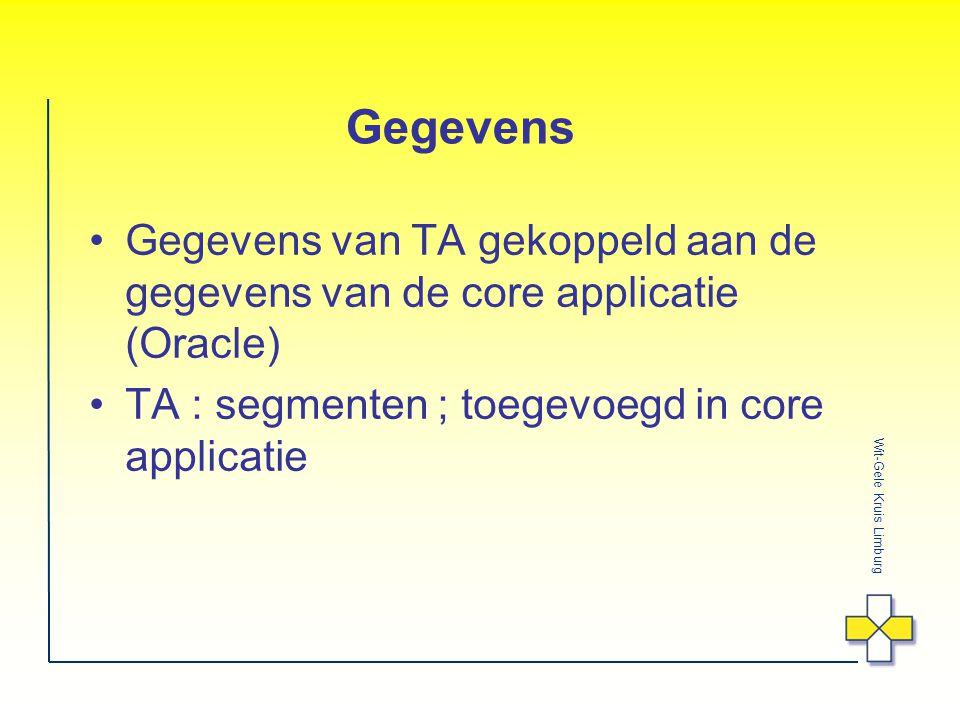 Wit-Gele Kruis Limburg Gegevens Gegevens van TA gekoppeld aan de gegevens van de core applicatie (Oracle) TA : segmenten ; toegevoegd in core applicatie