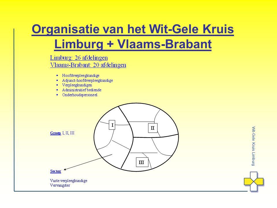 Wit-Gele Kruis Limburg Organisatie van het Wit-Gele Kruis Limburg + Vlaams-Brabant