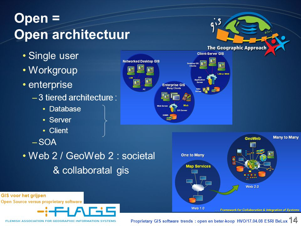 Proprietary GIS software trends : open en beter-koop HVO/17.04.08 ESRI BeLux14 Open = Open architectuur Single user Workgroup enterprise – –3 tiered architecture : Database Server Client – –SOA Web 2 / GeoWeb 2 : societal & collaboratal gis