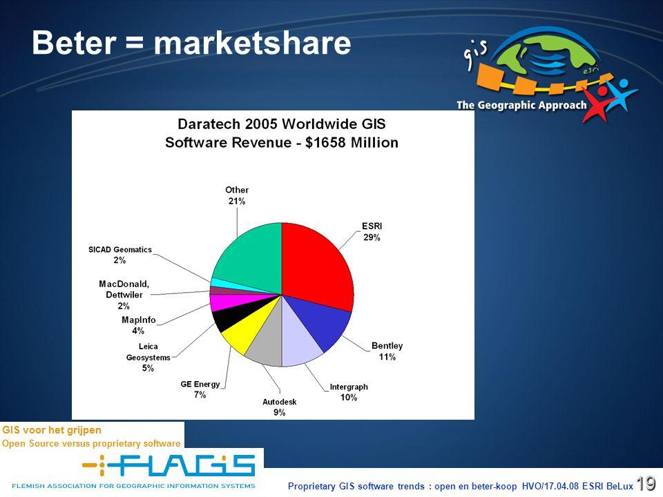 Proprietary GIS software trends : open en beter-koop HVO/17.04.08 ESRI BeLux19 Beter = marketshare