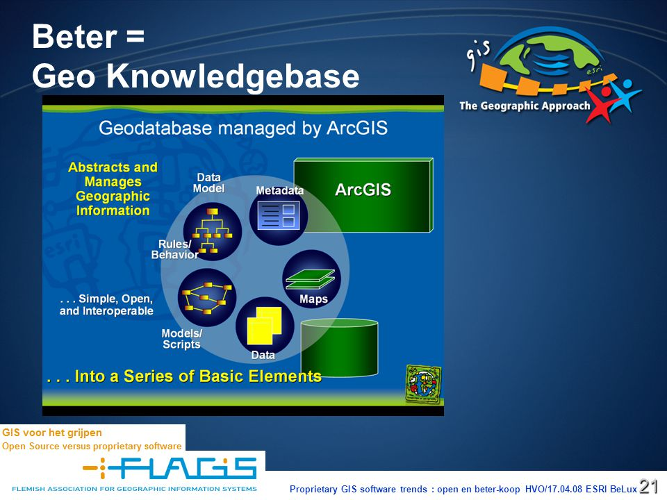 Proprietary GIS software trends : open en beter-koop HVO/17.04.08 ESRI BeLux21 Beter = Geo Knowledgebase