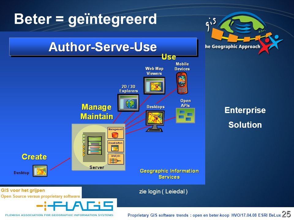 Proprietary GIS software trends : open en beter-koop HVO/17.04.08 ESRI BeLux25 Beter = geïntegreerd zie login ( Leiedal ) Enterprise Solution