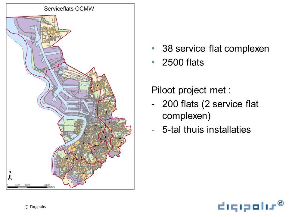 © Digipolis 38 service flat complexen 2500 flats Piloot project met : -200 flats (2 service flat complexen) -5-tal thuis installaties