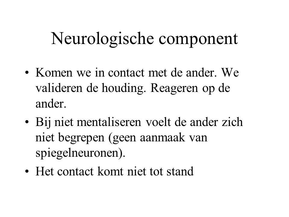 Neurologische component Komen we in contact met de ander.