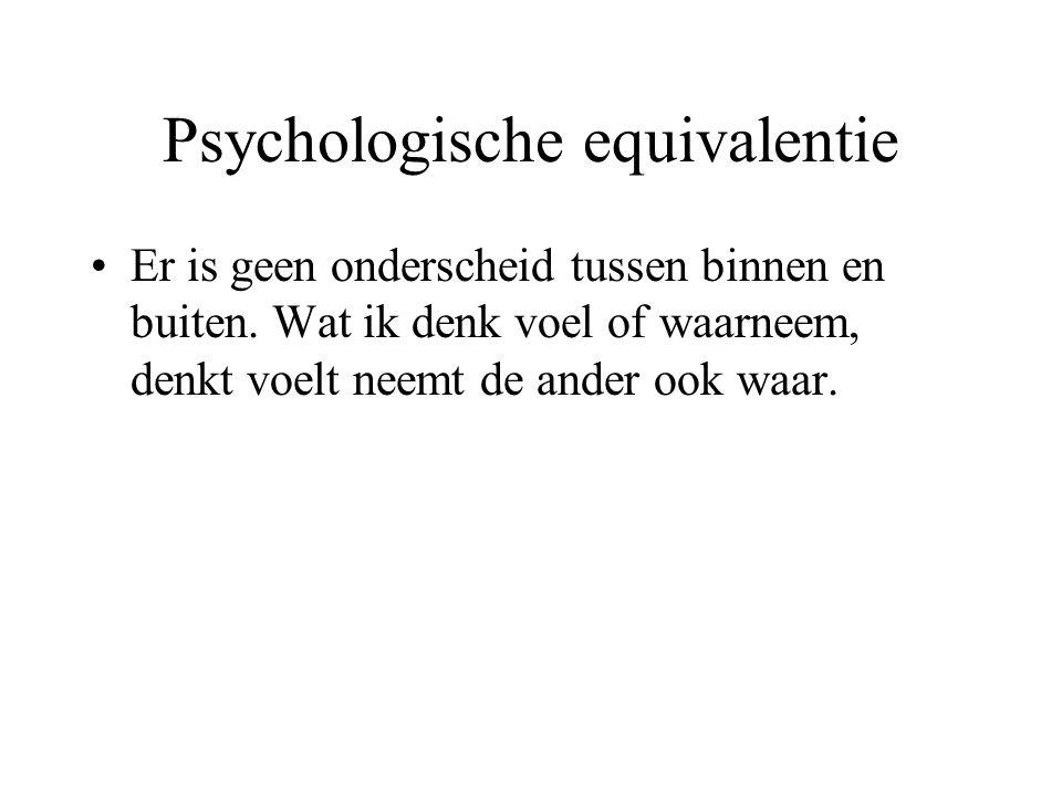 Psychologische equivalentie Er is geen onderscheid tussen binnen en buiten.