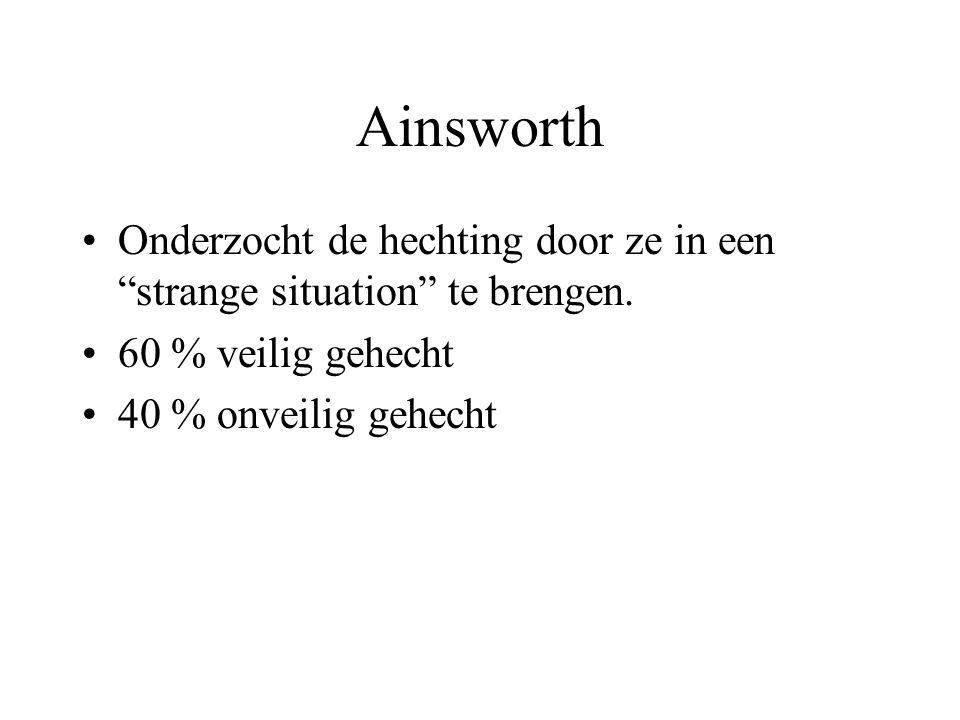 Ainsworth Onderzocht de hechting door ze in een strange situation te brengen.