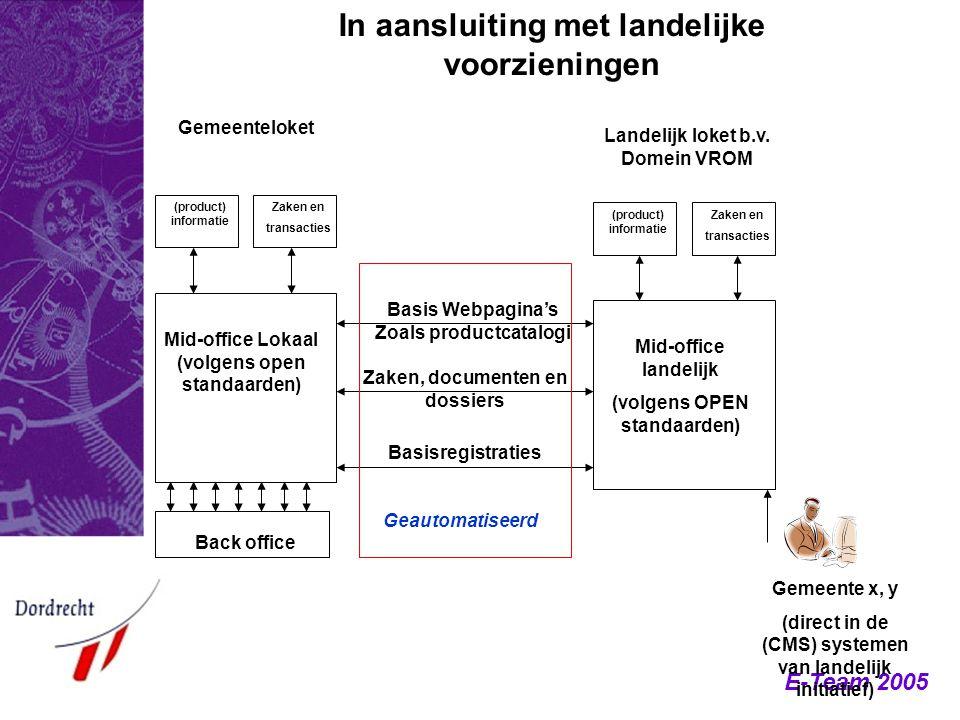 Zaken en transacties (product) informatie Mid-office Lokaal (volgens open standaarden) Mid-office landelijk (volgens OPEN standaarden) Zaken en transa