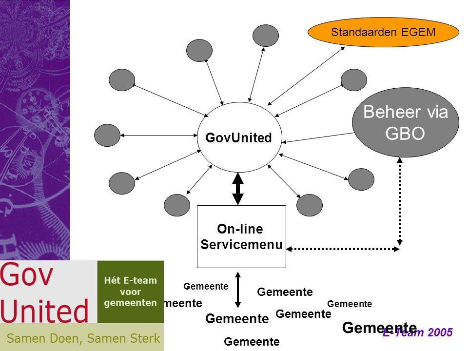 E-Team 2005 GovUnited Beheer via GBO On-line Servicemenu Gemeente Standaarden EGEM