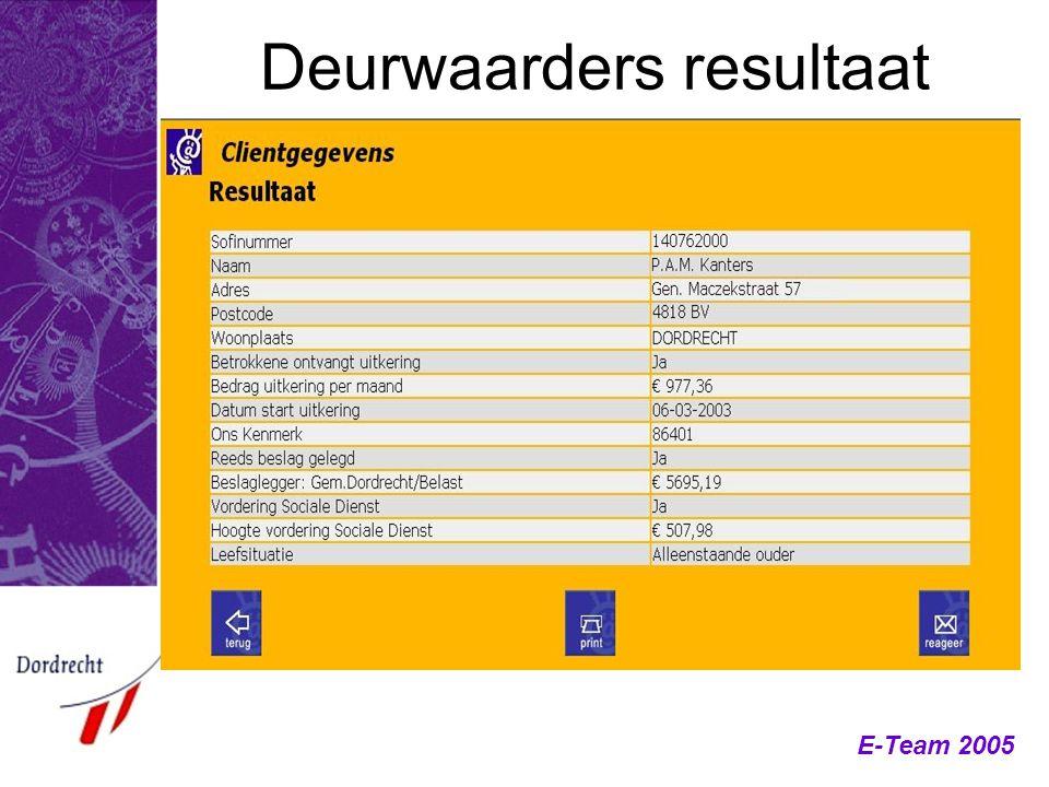 E-Team 2005 Deurwaarders resultaat
