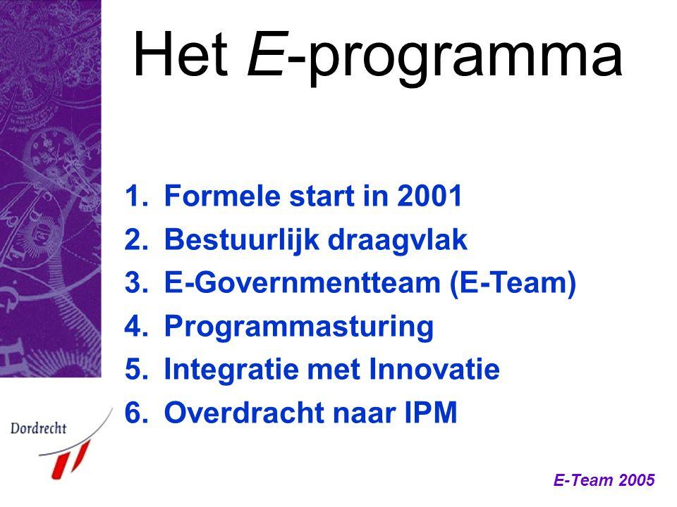 E-Team 2005 Het E-programma 1.Formele start in 2001 2.Bestuurlijk draagvlak 3.E-Governmentteam (E-Team) 4.Programmasturing 5.Integratie met Innovatie